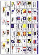 Código Internacional de Señales Marítimas (pegatina)