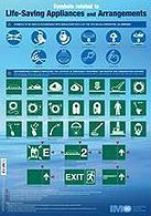 Symbols related to Life-Saving Appliances and Arrangements. IB981E