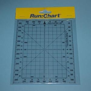 Transportador Run:Chart MC-165