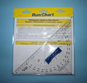 Transportador Run:Chart KD-28A2