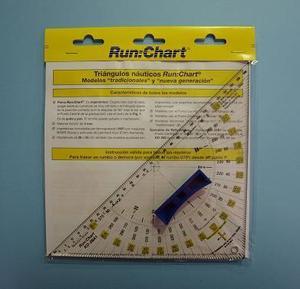 Transportador Run:Chart KD-28A1